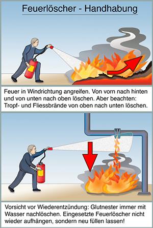 feuerlöscher_handhabung